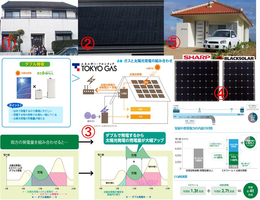 ヒルズヤマバレ 貸別荘 ソーラパネル 太陽光発電 東京ガス W発電 脱原発 CO2 石垣の海