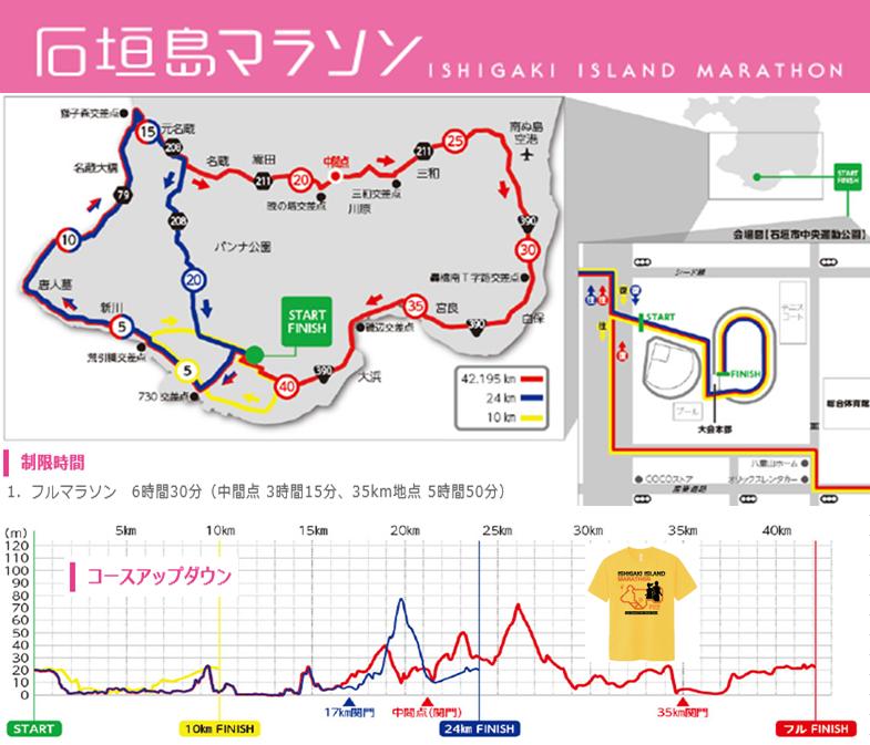 石垣島 マラソン フル
