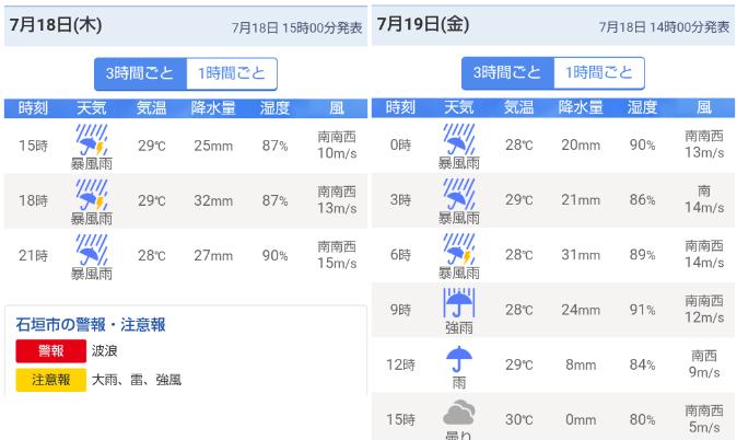 石垣島 雨 強風 停電
