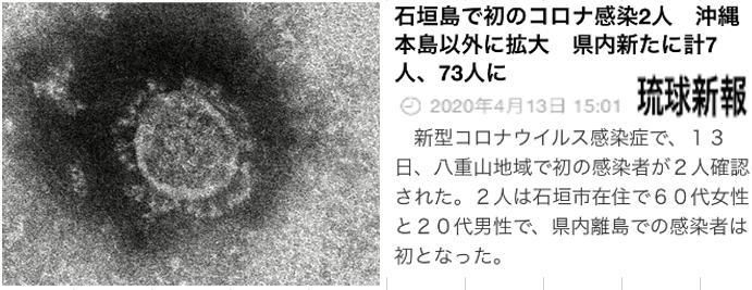 石垣島 新型 コロナ ウィルス 感染症